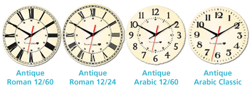 Clock-Faces